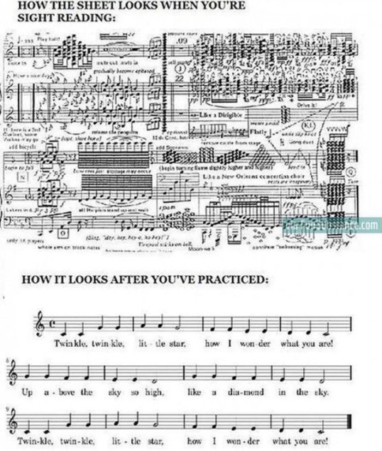 Sight Reading Cartoon